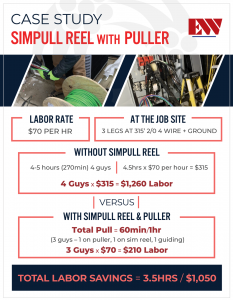 SIMPUL REEL with PULLER Case Study