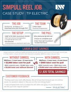 EW TP Electric SIMPULL Reel Case Study